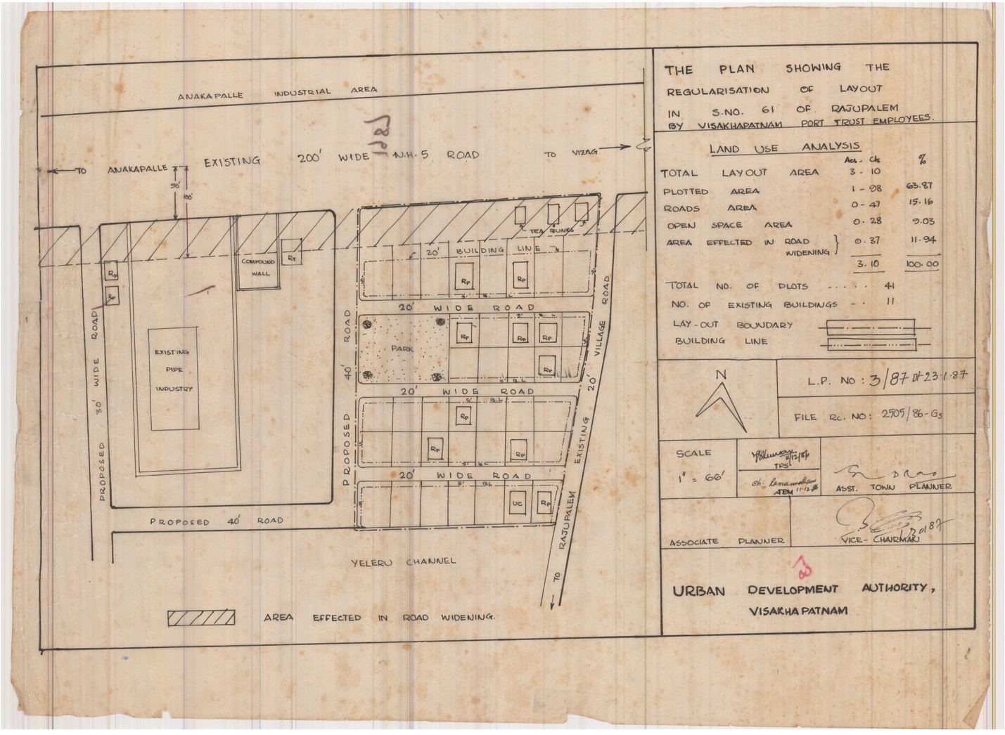house plan approval procedure in coimbatore