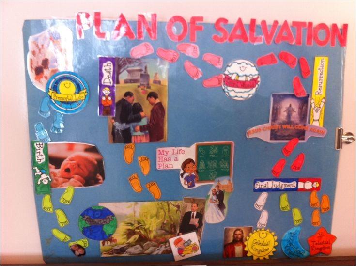 church plan of salvation