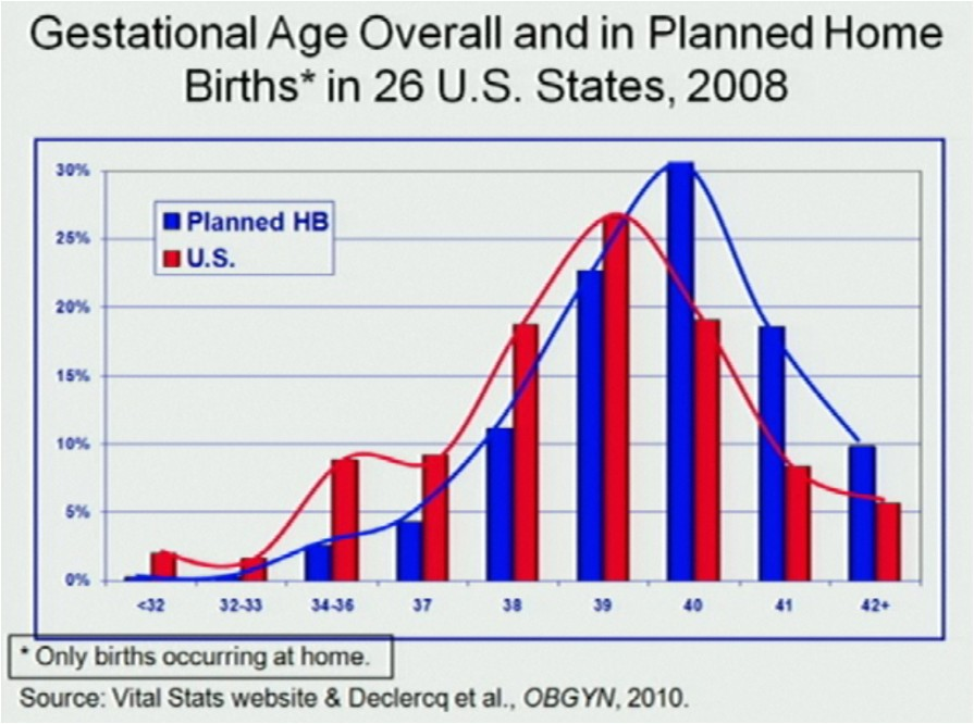 home births and public health response