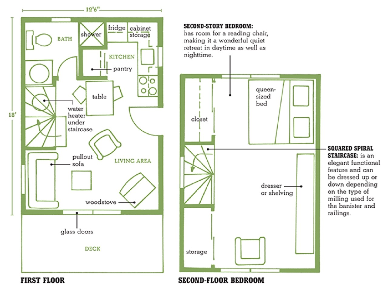 Small Cottage Home Floor Plans Small Cabin Floor Plans with Loft Small Modular Homes