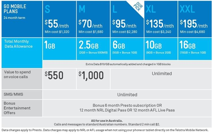 Telstra Plans Home Telstra 39 S Go Mobile Plans Share Data with the Family