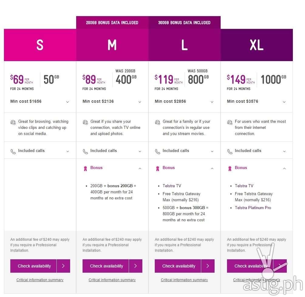 telstra home data plans
