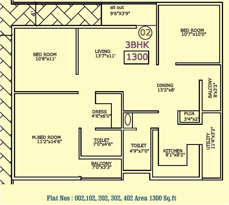 vastu shastra home design pdf