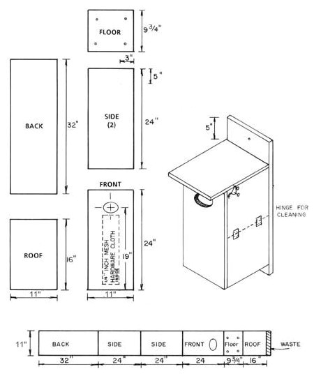 nest box birdhouse plans