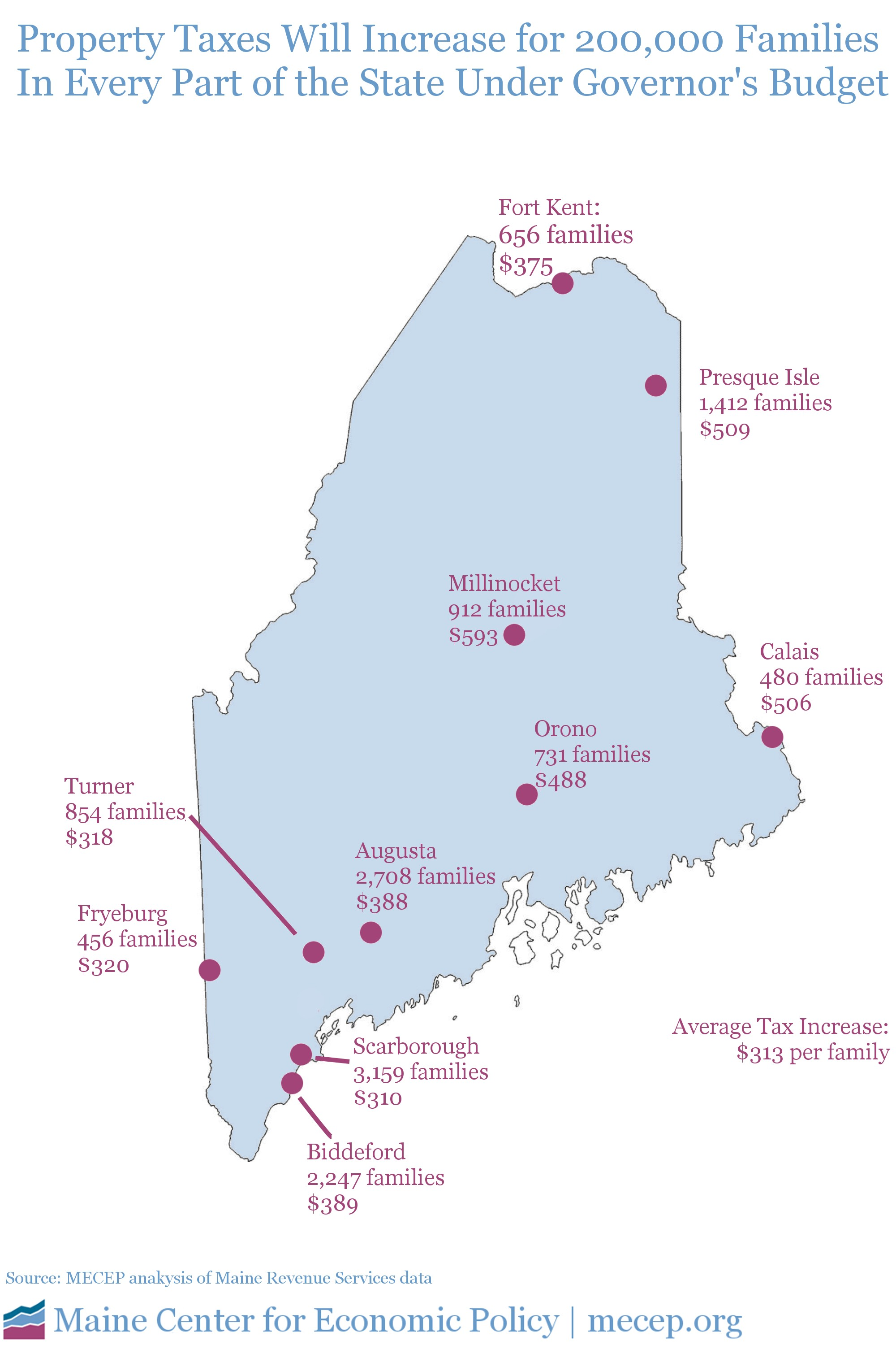 2017 Home Owner Affordability and Stability Plan Governor Lepage S Proposed Cuts to Homestead Exemption