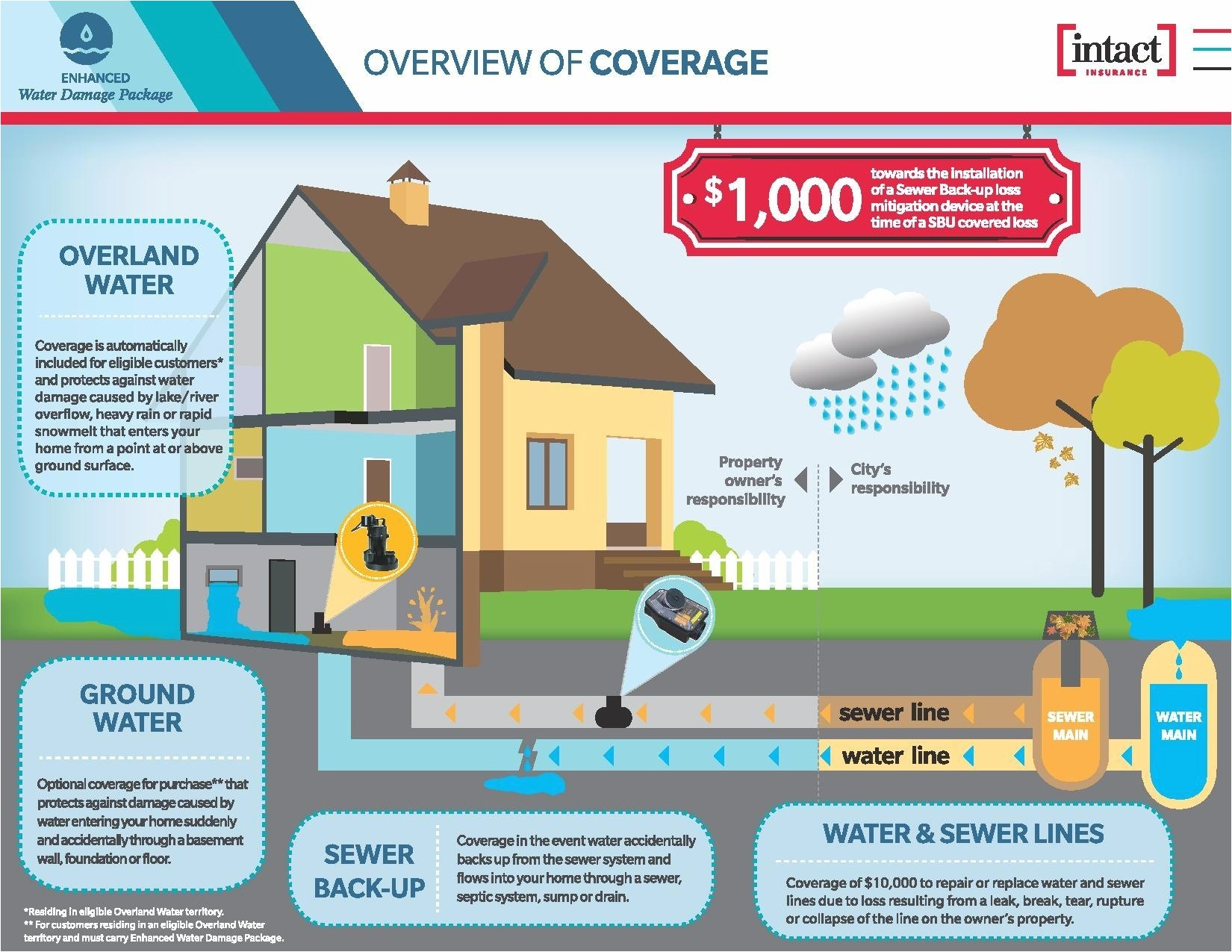 american home shield plans precious home insurance first american home buyers appliance insurance