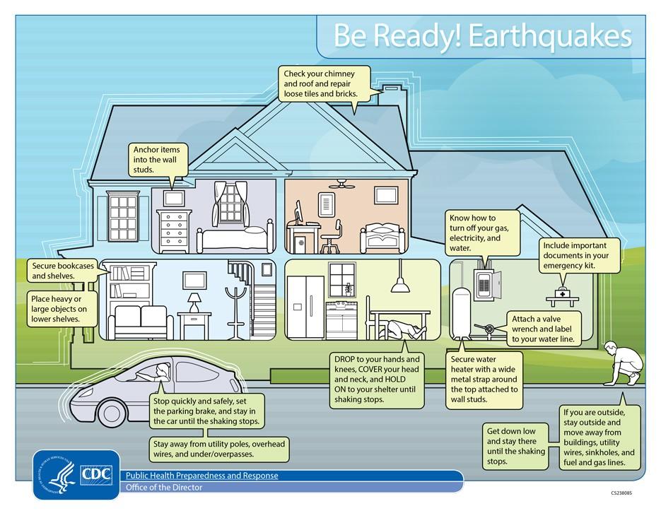 br earthquakes