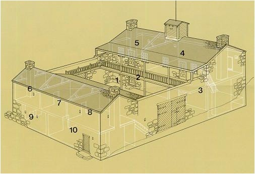 fortified home plans