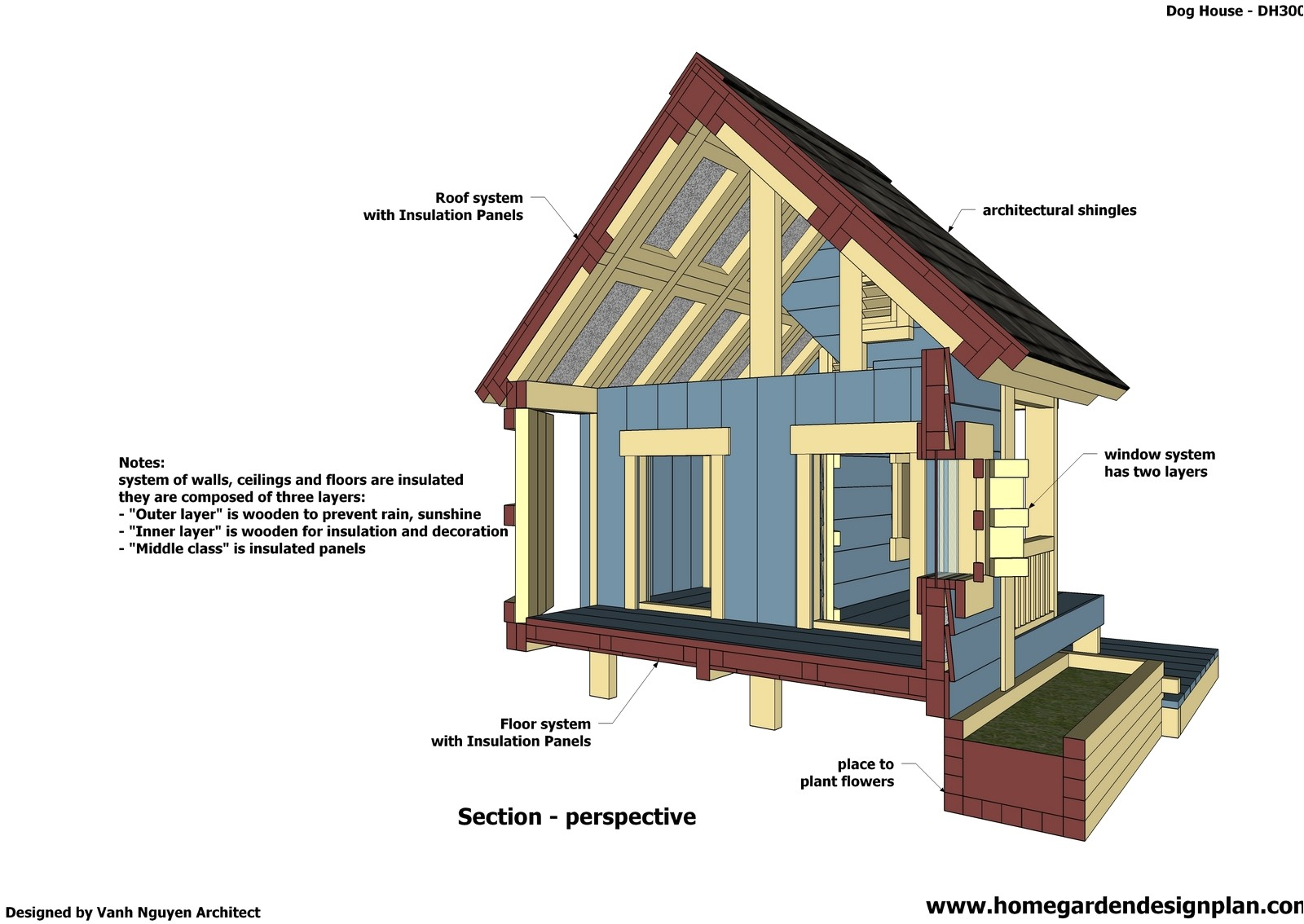 2 dog house plans free wooden plans