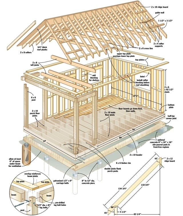 Free Log Home Floor Plans Free Plans Build Your Own Cabin for Under 4 000 Tiny