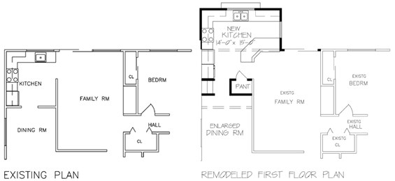 Home Addition Architectural Plans Important Considerations when Building A Home Addition