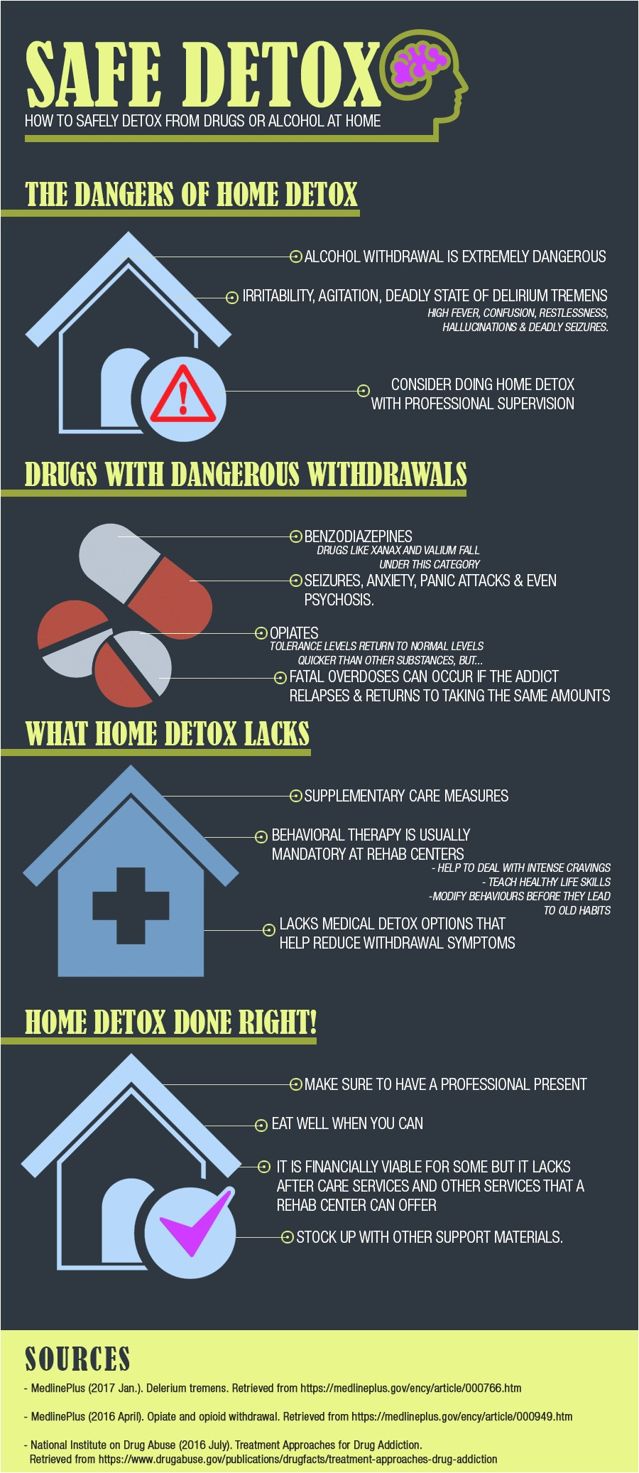 home opiate detox plan lovely opiate addiction signs symptoms treatment amp recovery from opiates