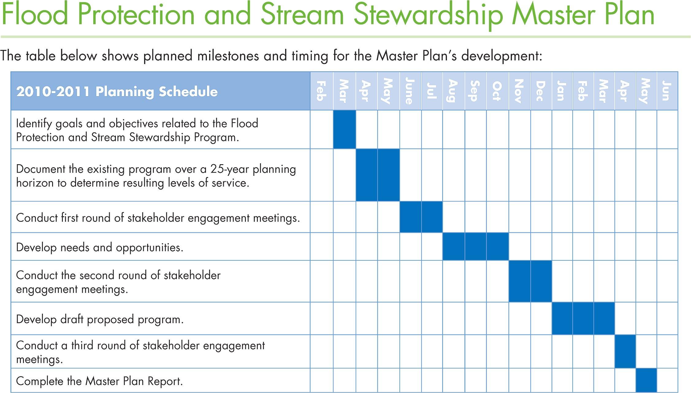 exceptional home maintenance plan 8 schedule master plan