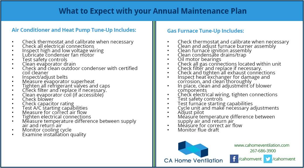 Home Maintenance Plans High Quality Home Maintenance Plan 3 Annual Maintenance
