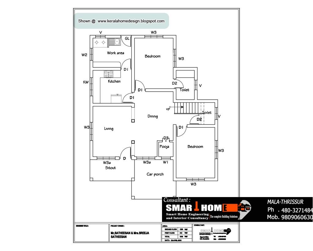 Home Plan and Elevation Home Plan and Elevation 1610 Sq Ft Kerala House