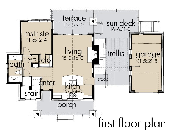 Home Plans with Kitchen In Front Of House House Plan Of the Week Tiny Cabin Getaway the House