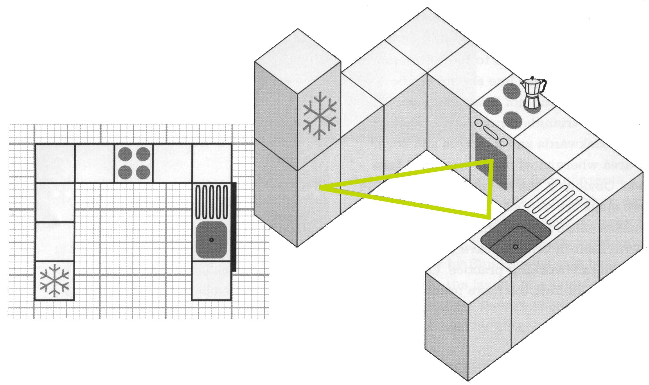 u shaped kitchen house plans
