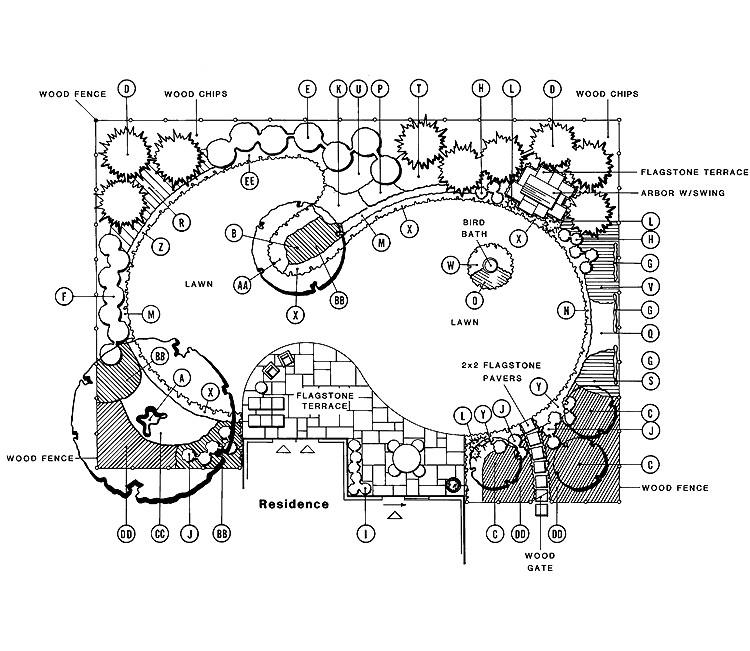 nice hummingbird house plans 3 hummingbird garden plan