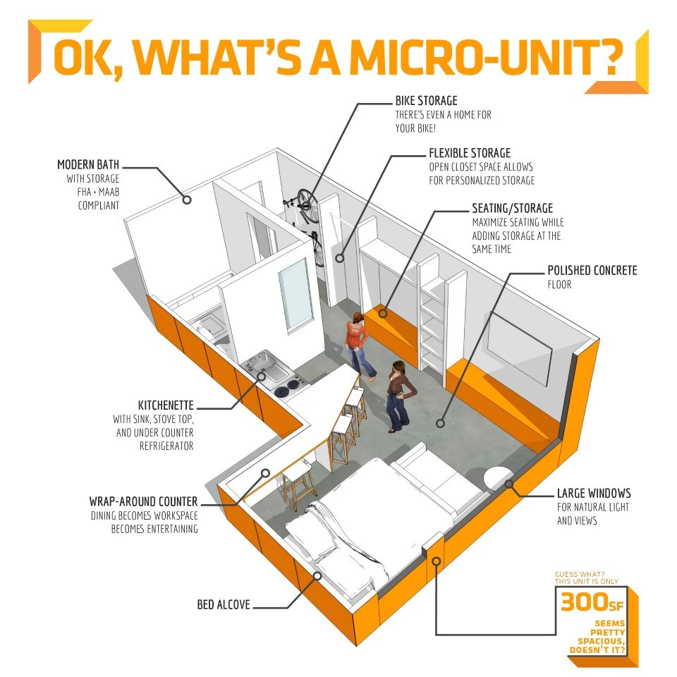 microapartments princeton