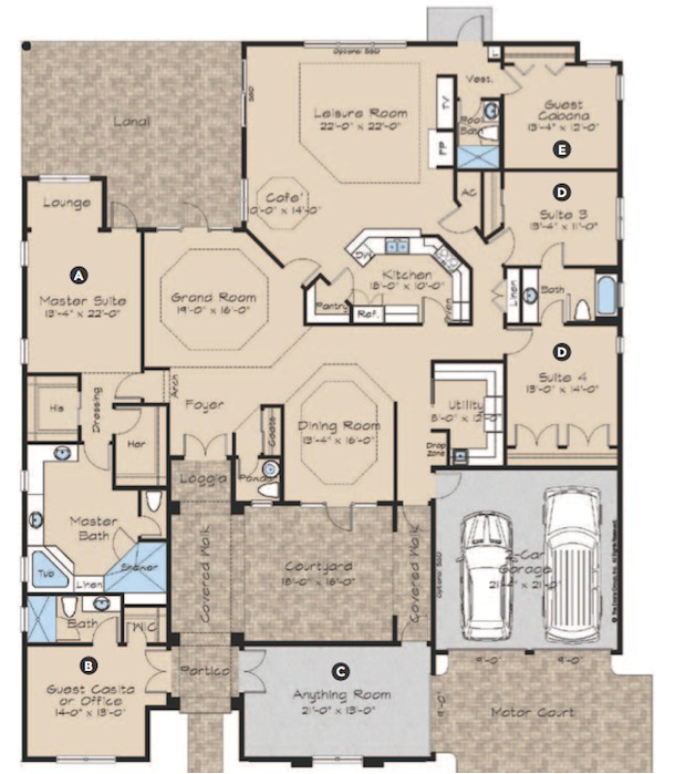 house review multigenerational homes