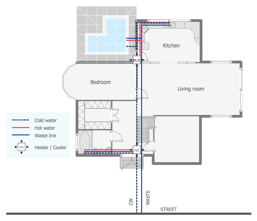 building plans plumbing piping