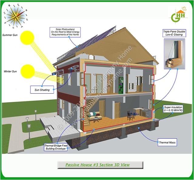 passive house plans