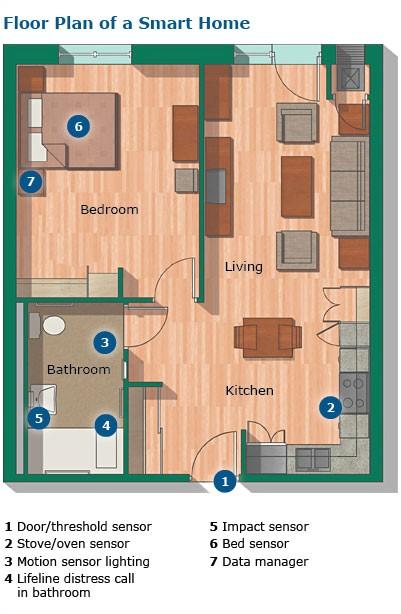 smart house condos floor plans