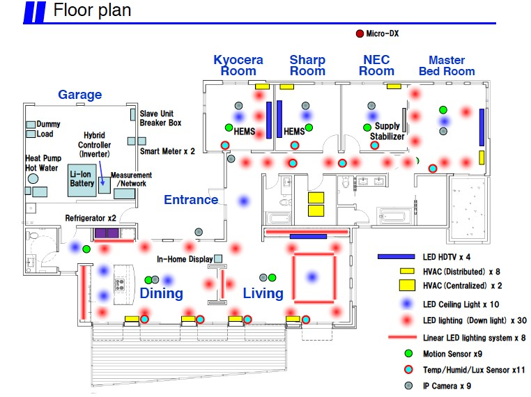 smart house plans