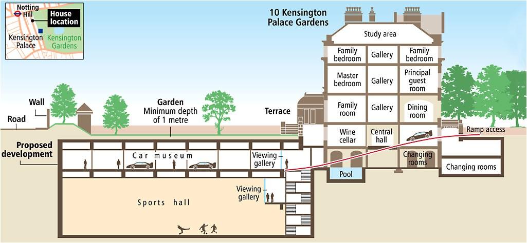 subterranean home plans