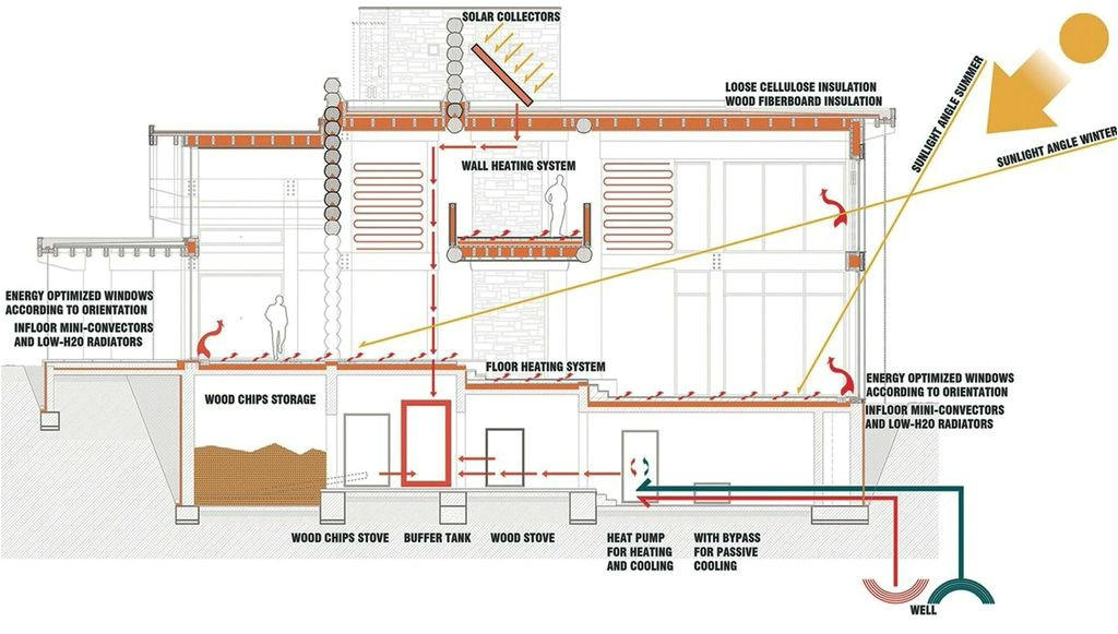 inspiring sustainable home plans 4 sustainable house design plans