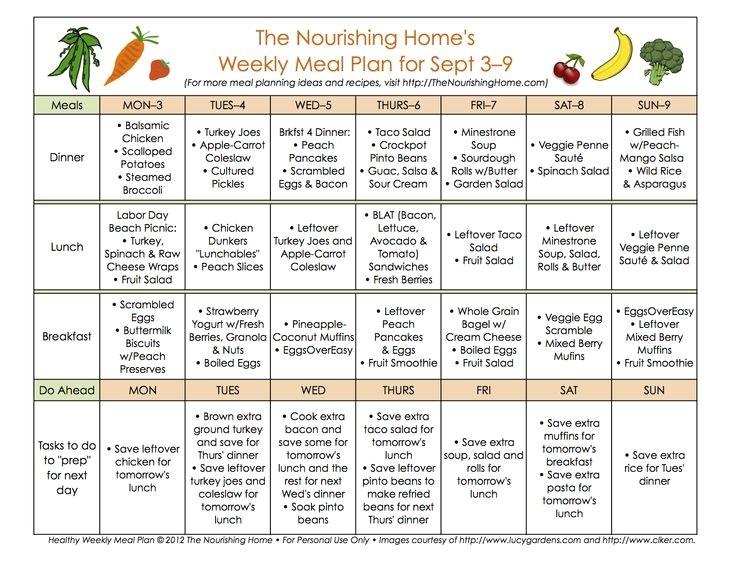 the nourishing home