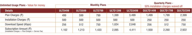 tikona broadband plans for home new