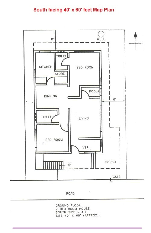 south facing house plans according to vastu shastra in hindi