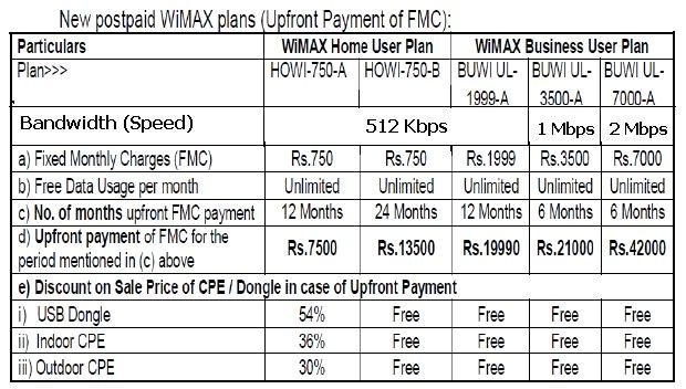 vodafone wifi plans for home