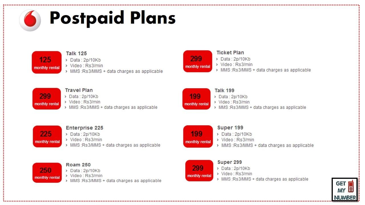 Vodafone Home Plans Vodafone Plans Bangalore