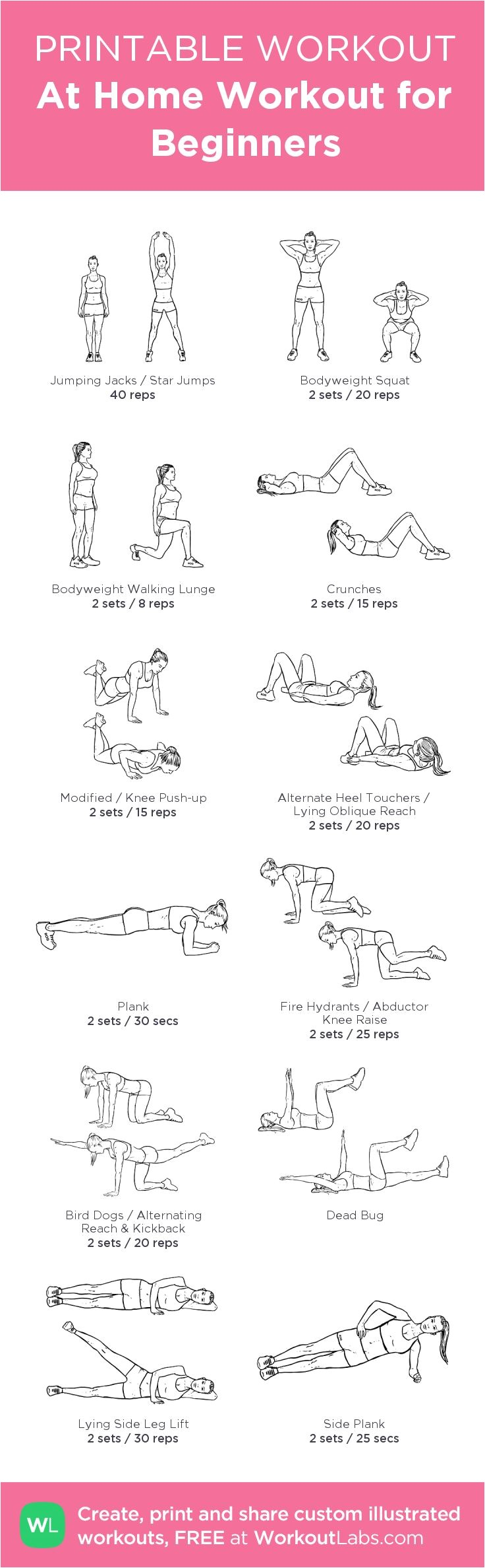 beginners workout routine for weight loss at home