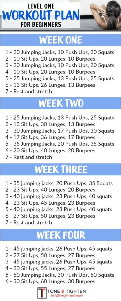 4 week beginners workout plan level one