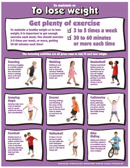 how to do basic weight loss exercise