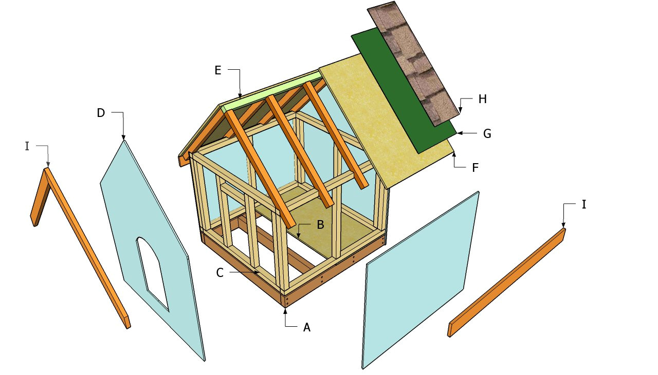 Basic Dog House Plans Simple Dog House Plans Myoutdoorplans Free Woodworking