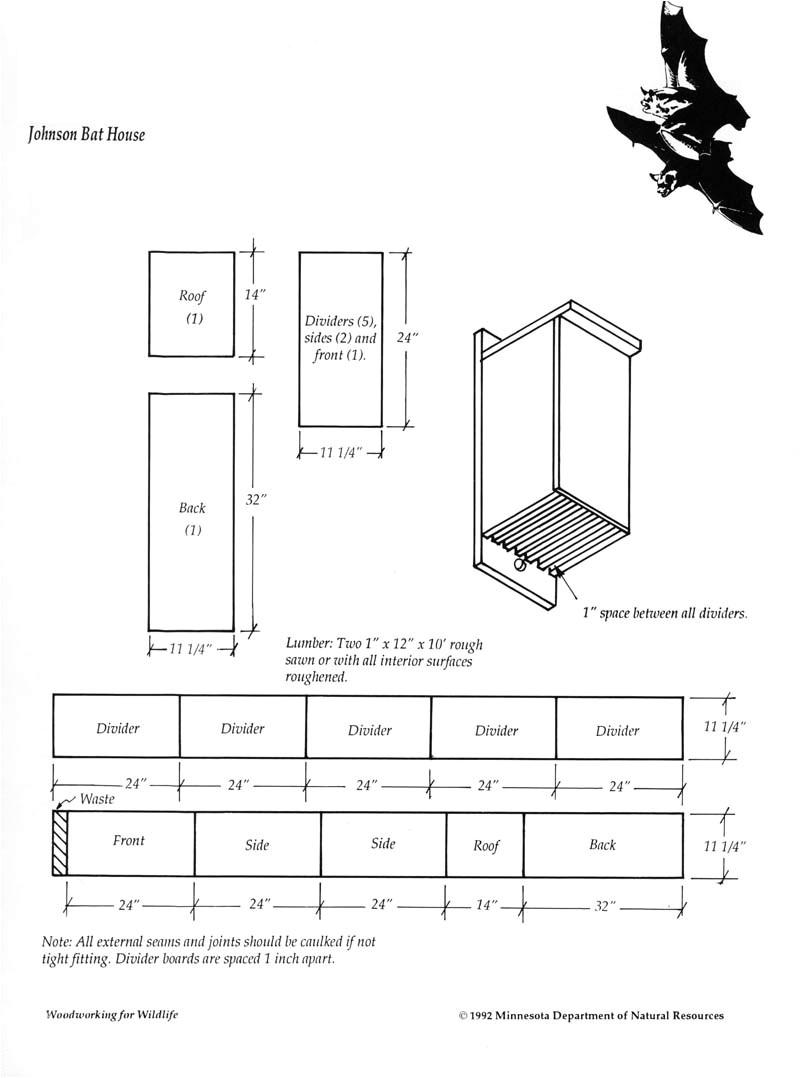 Bat House Plans Minnesota Share Nest Box Woodworking Plans Grand Woodworking Plans