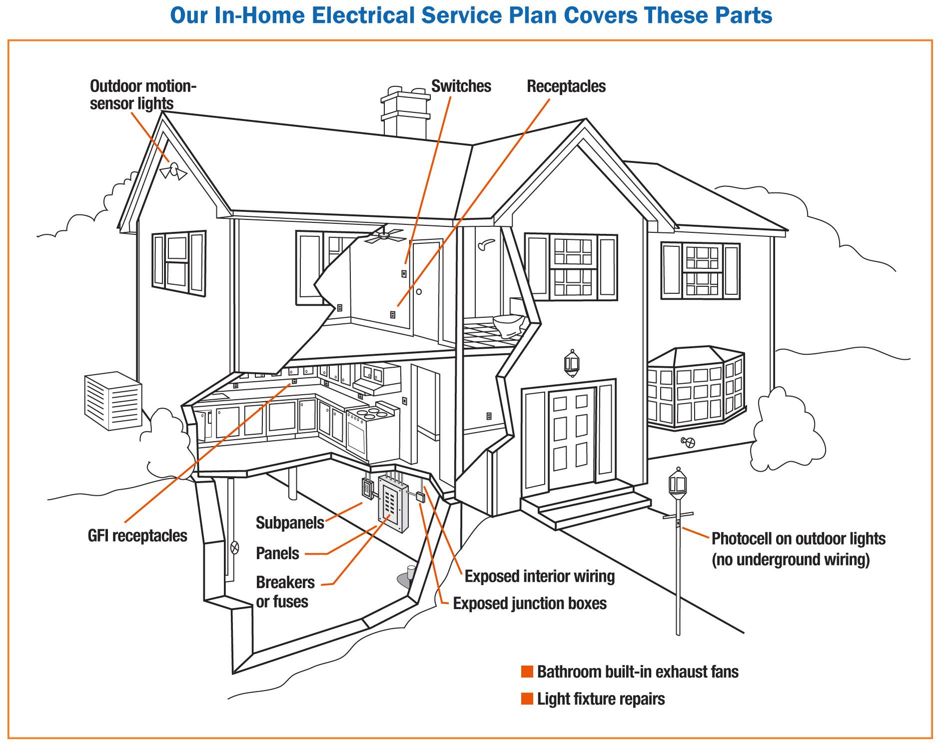 bge home service plans