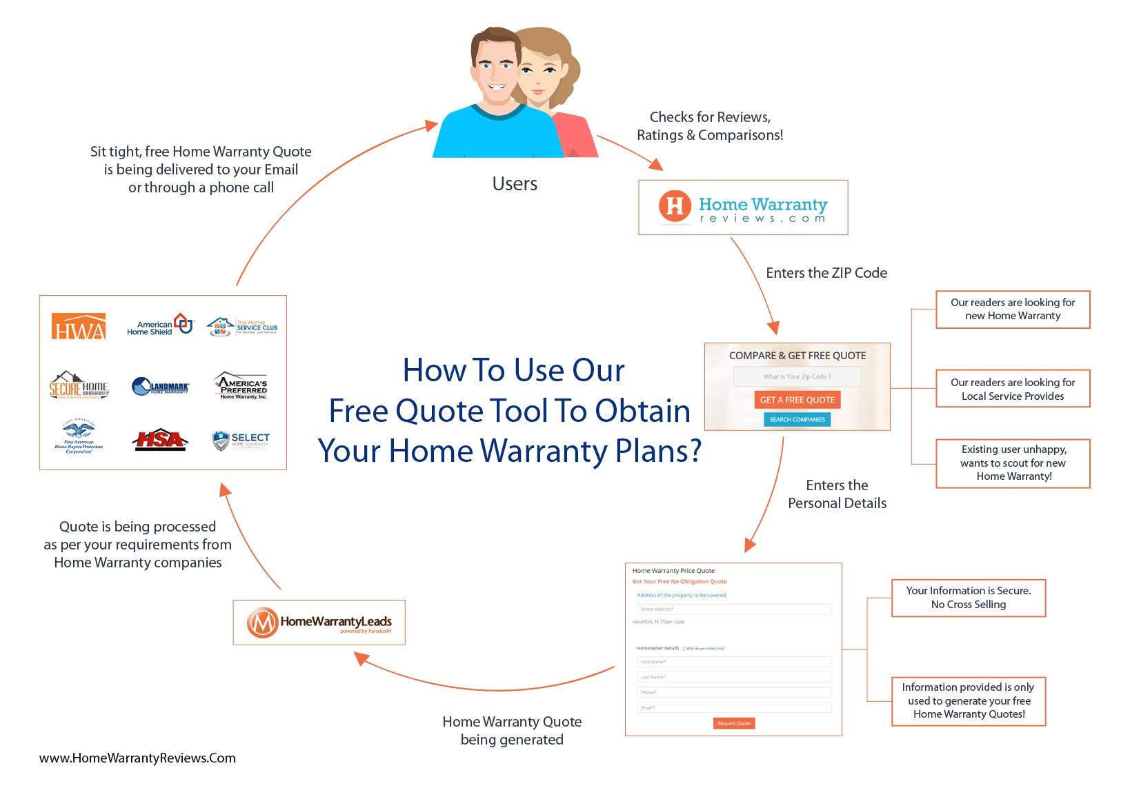 bge home smart service plans