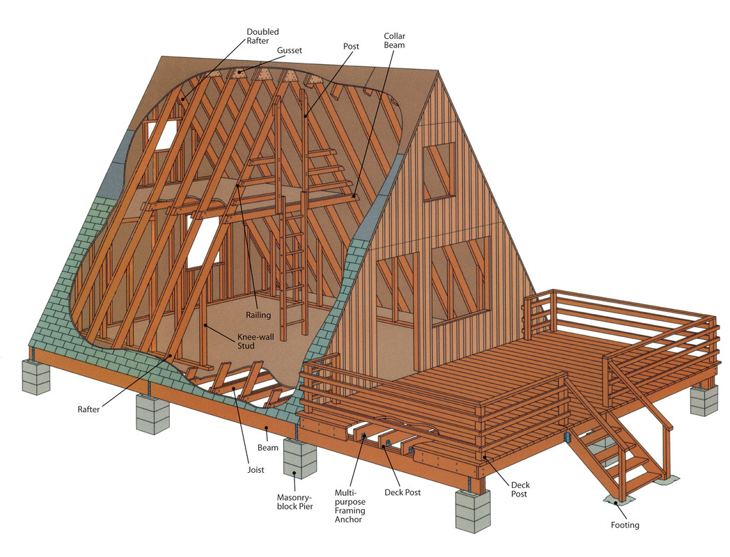 Cheap A Frame House Plans Stunning Cheap A Frame House Kits Ideas House Plans 64348
