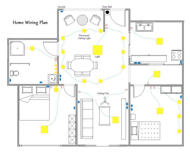 home wiring plan