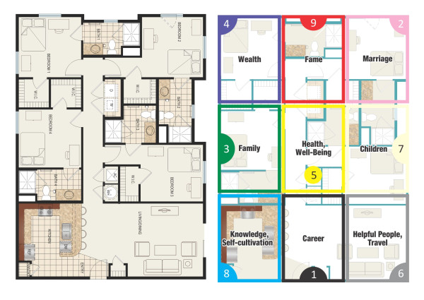 feng shui floor plans how missing areas in your floor plan could impact your cash flow