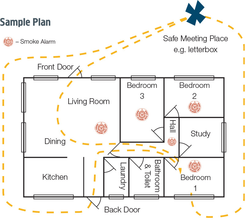 Fire Escape Plan for Home Tasmania Fire Service