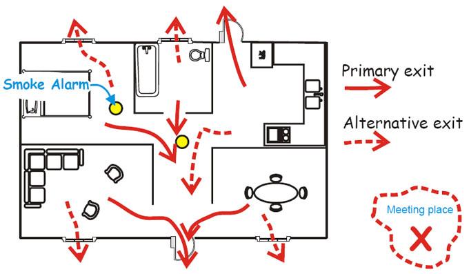 12 tips creating home fire escape plan 2
