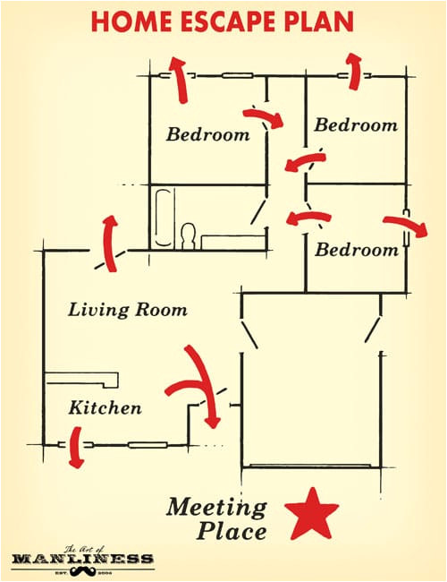 a complete guide to home fire prevention and safety