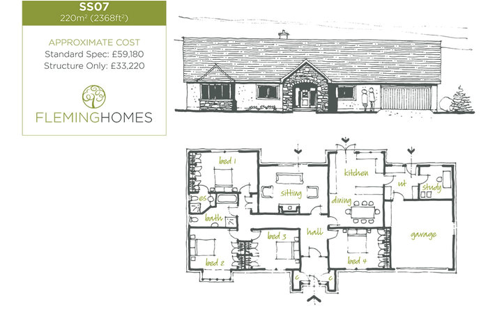 Fleming Homes Floor Plans Breathtaking Custom Ranch House Plans Images Ideas Design