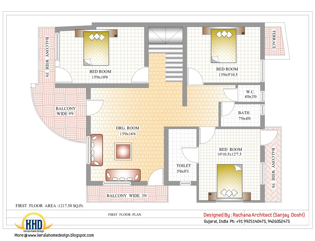 indian home design with house plan 2435 comment form